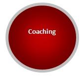 coaching - prise de parole en public, prendre la parole en public Angers, nantes, le mans, tours, cholet, rennes...