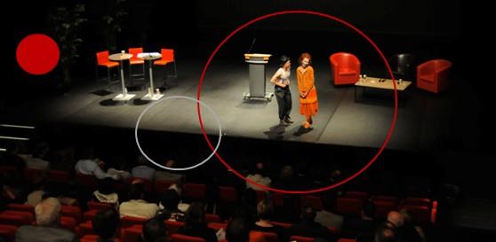 théâtre sur mesure, théâtre d'entreprise, théâtre interactif, théâtre catalogue, coaching manager Angers, coaching Nantes, formation inter entreprises Angers