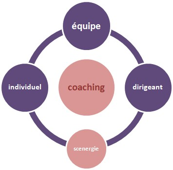 2-coaching